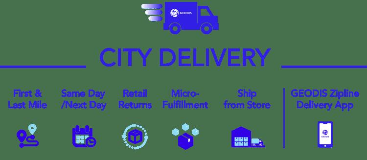 CityDelivery-Diagram-R5-01