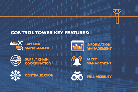 Control tower key features.png