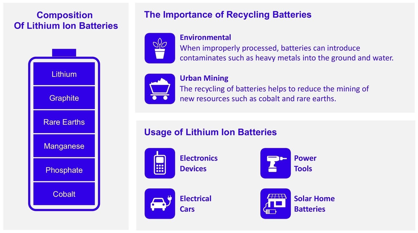 embedded batteries blog graphic 1
